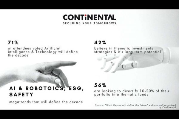 Continental Group findings unveil Artificial Intelligence and Robotics as the major investment trends that will define the decade